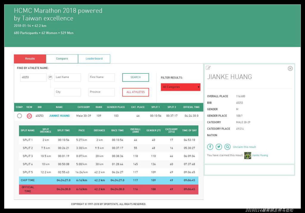 1马拉松 13越南西贡马拉松成绩证明new 1024x717 - 20180114越南胡志明马拉松