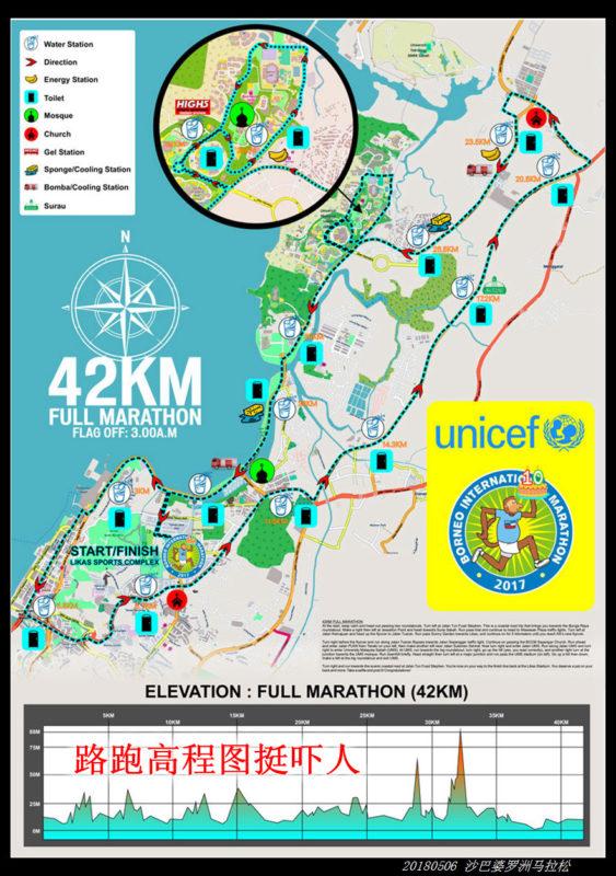 20180506婆罗洲马拉松 比赛01 563x800 - 20180506 北纬4度,婆罗洲马拉松